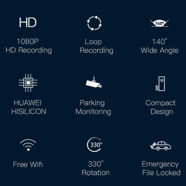 image of ddpai dashcam features india